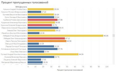 Инфографика Центра политической конъюнктуры